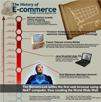 Inicios del e-commerce