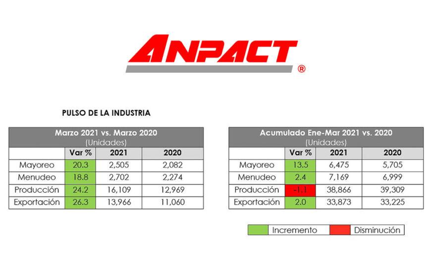 Marzo arroja cifras positiva en la venta al mayoreo y menudeo de vehículos pesados